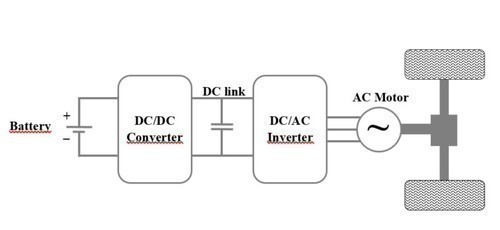 Simple Circuit Diagram Of Inverter | Dc Link Capacitors For Electric Vehicle Powertrains Blog Iskra