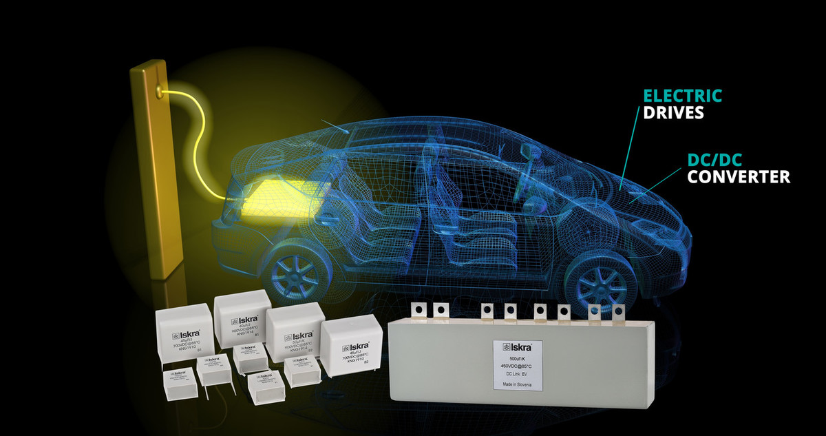 DC link capacitors for automotive applications - Electric