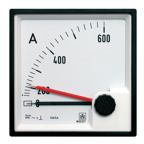 Bimetal Maximum Current Meters MQ